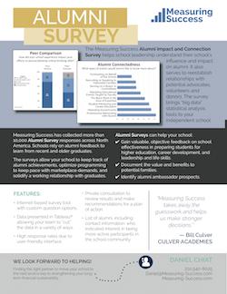 MS Alumni Survey
